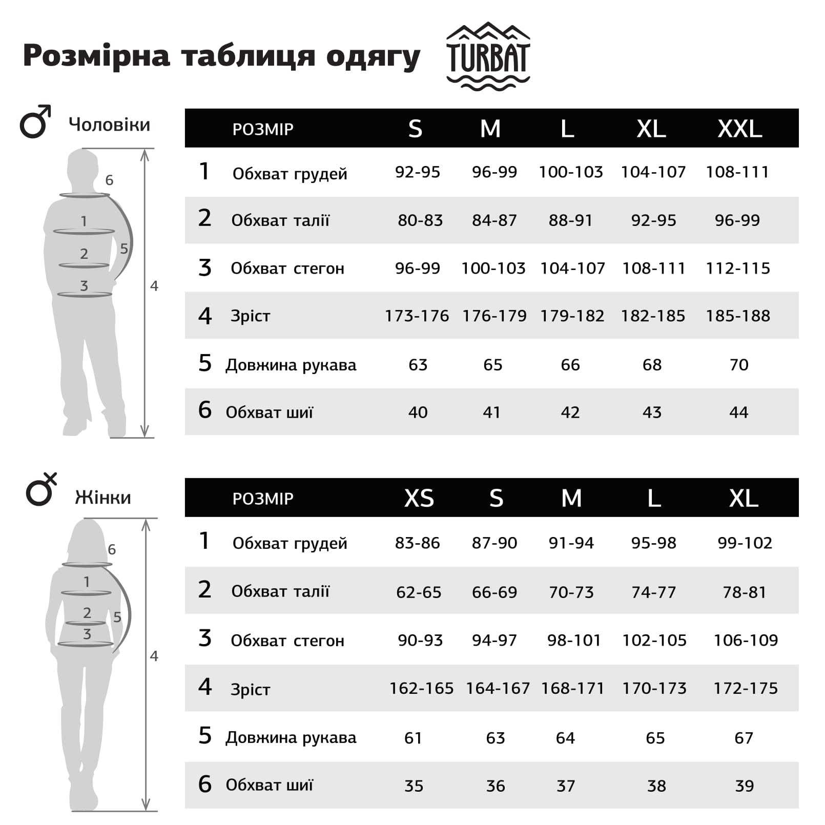 Размеры термобелья Turbat
