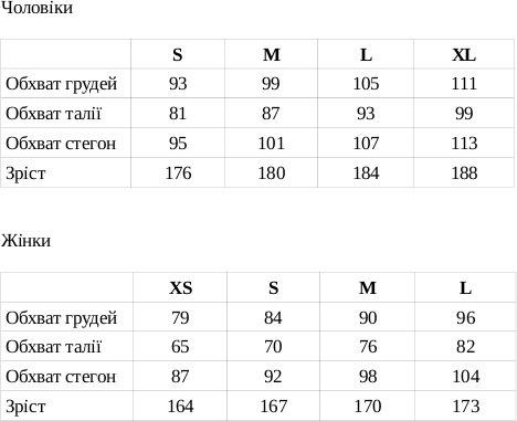 Розміри термобілизни Turbat